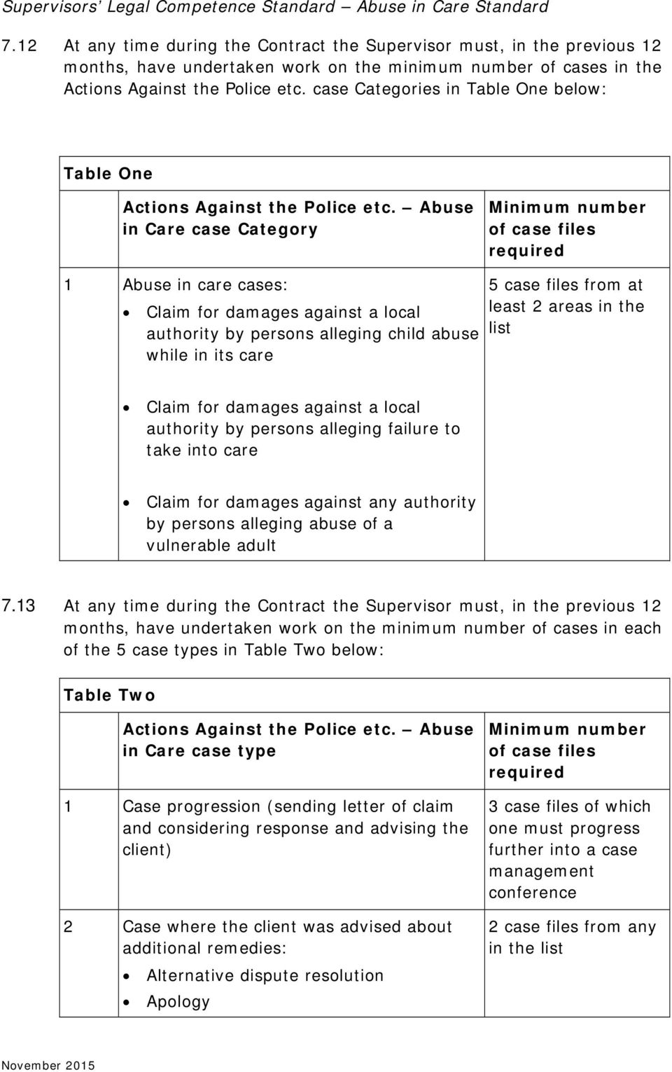case Categories in Table One below: Table One Actions Against the Police etc.