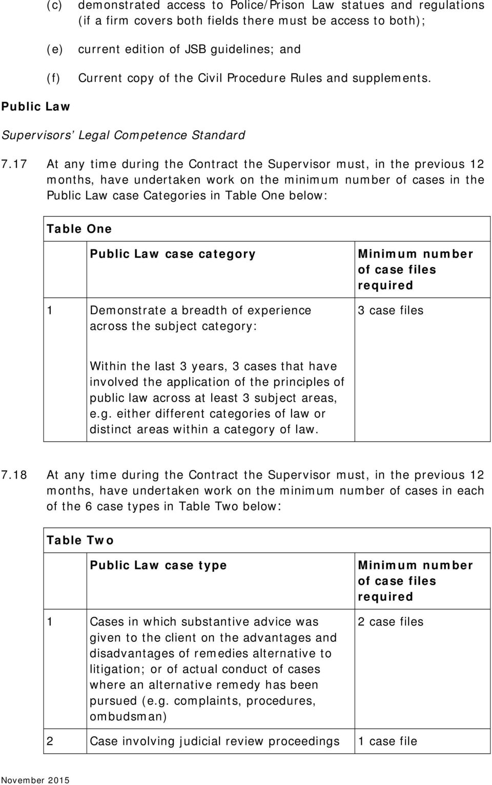 17 At any time during the Contract the Supervisor must, in the previous 12 months, have undertaken work on the minimum number of cases in the Public Law case Categories in Table One below: Table One