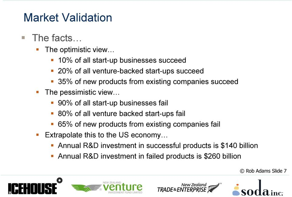 all venture backed start-ups fail 65% of new products from existing companies fail Extrapolate this to the US economy Annual