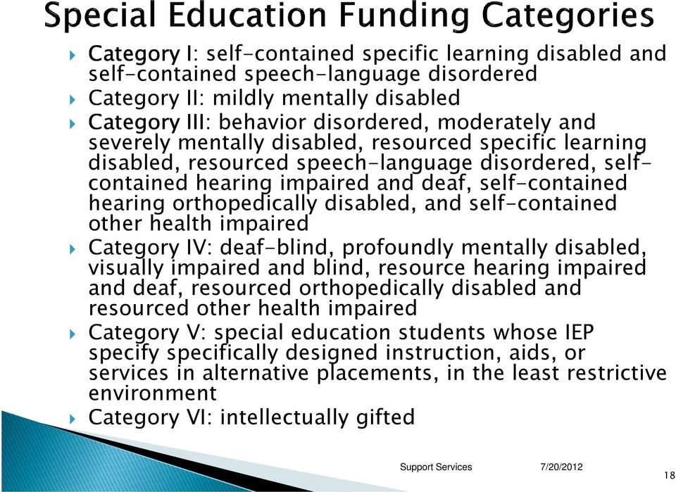 self-contained other health impaired Category IV: deaf-blind, profoundly mentally disabled, visually impaired and blind, resource hearing impaired and deaf, resourced orthopedically disabled and