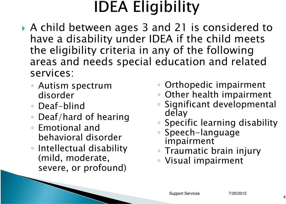 Emotional and behavioral disorder Intellectual disability (mild, moderate, severe, or profound) Orthopedic impairment Other health
