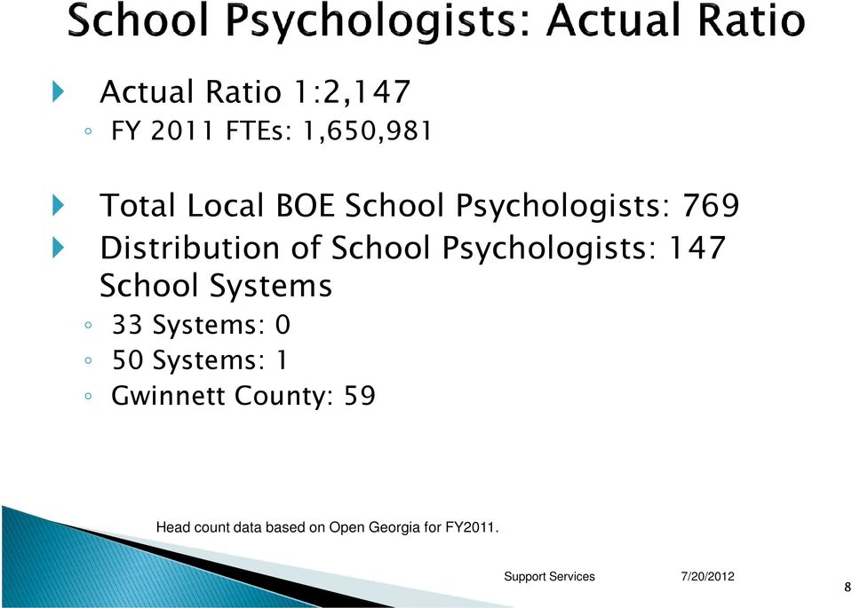 Psychologists: 147 School Systems 33 Systems: 0 50 Systems: