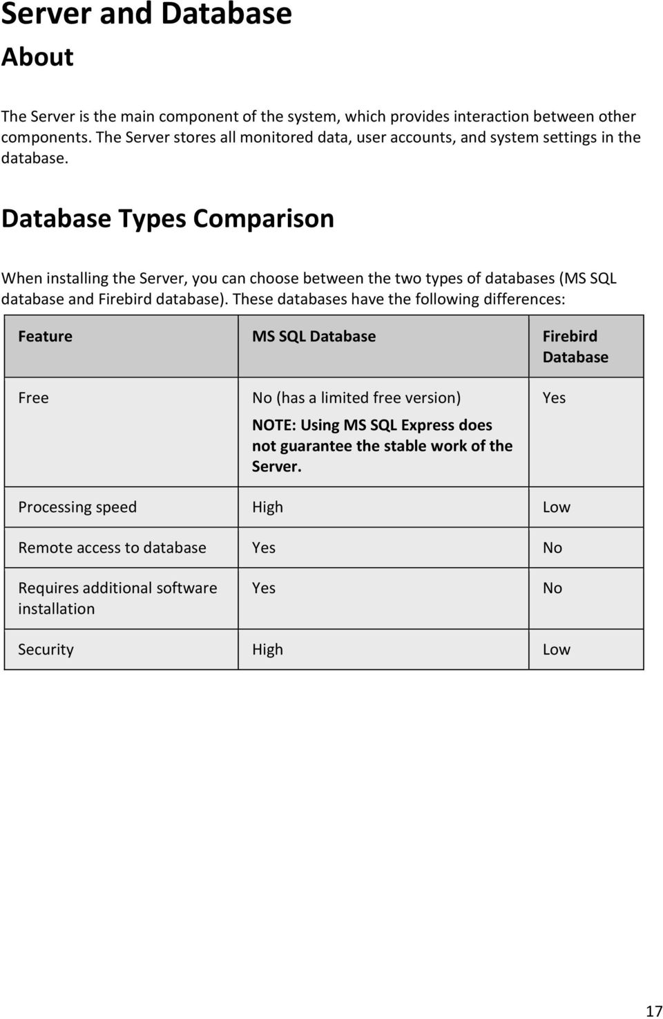 Database Types Comparison When installing the Server, you can choose between the two types of databases (MS SQL database and Firebird database).