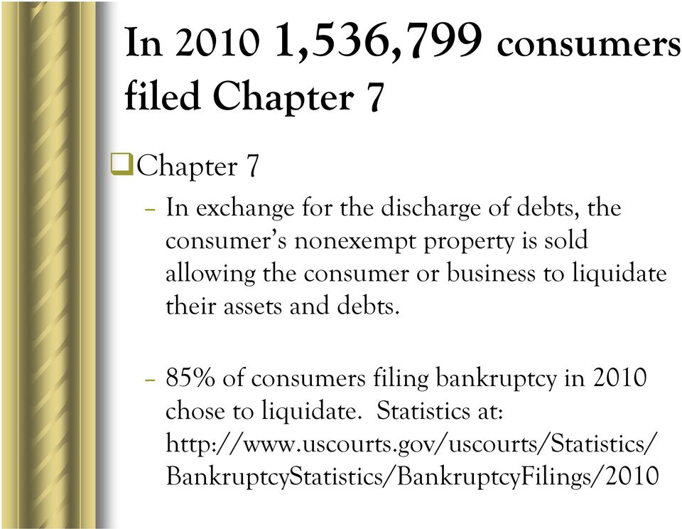 their assets and debts. 85% of consumers filing bankruptcy in 2010 chose to liquidate.