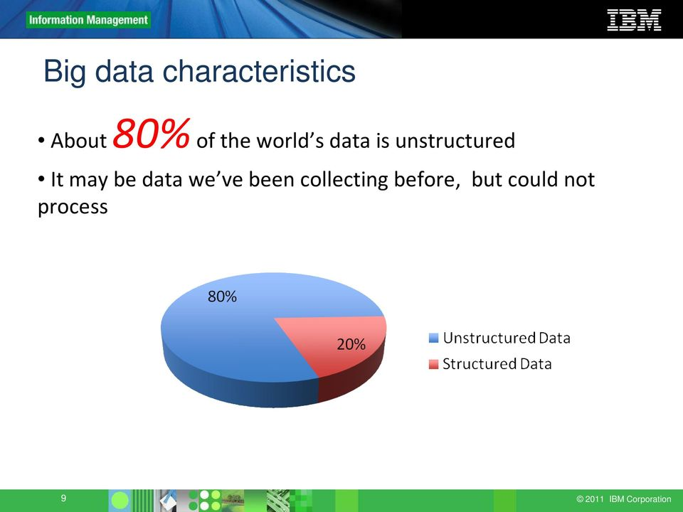 be data we ve been collecting before,