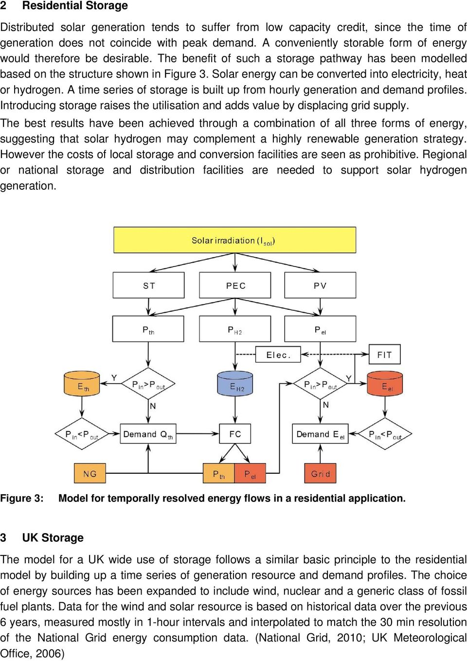 Solar energy can be converted into electricity, heat or hydrogen. A time series of storage is built up from hourly generation and demand profiles.