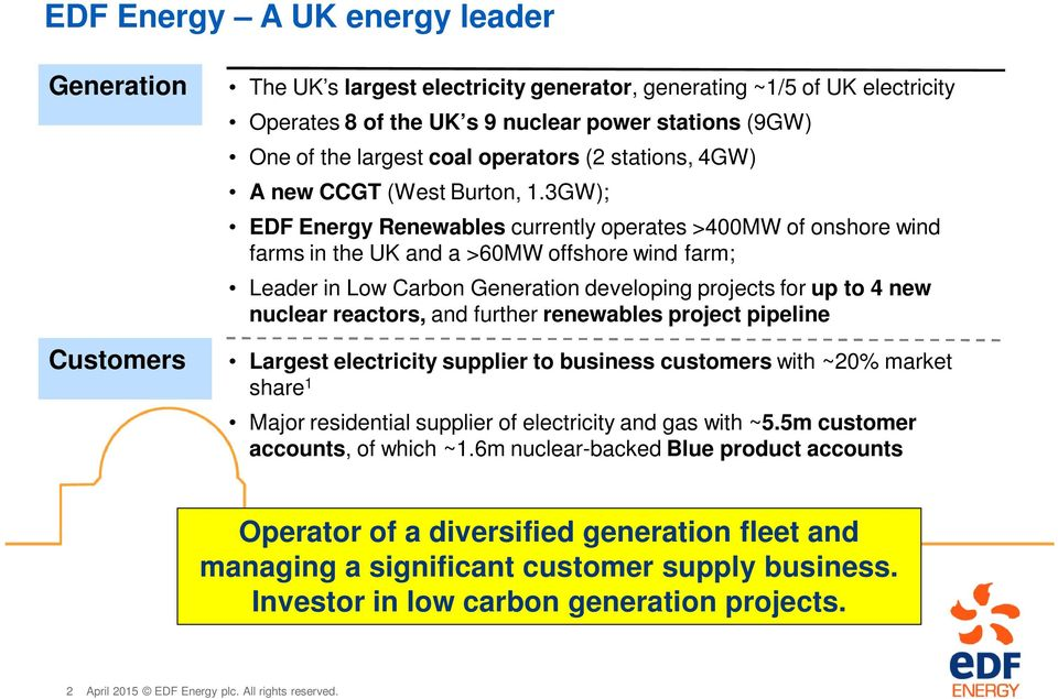 3GW); EDF Energy Renewables currently operates >400MW of onshore wind farms in the UK and a >60MW offshore wind farm; Leader in Low Carbon Generation developing projects for up to 4 new nuclear
