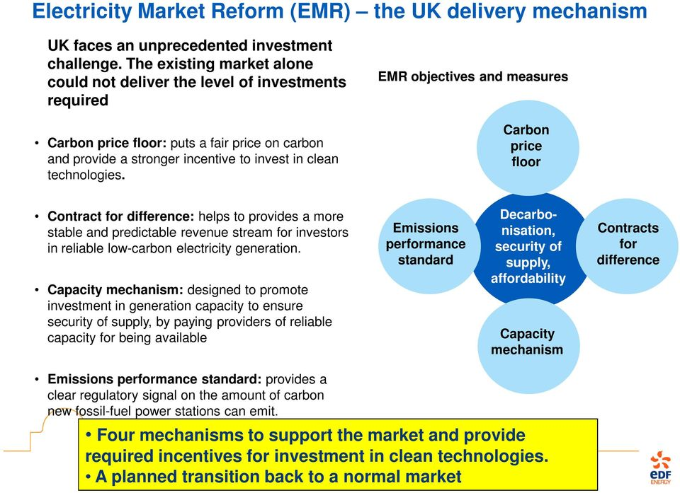 EMR objectives and measures Carbon price floor Contract for difference: helps to provides a more stable and predictable revenue stream for investors in reliable low-carbon electricity generation.