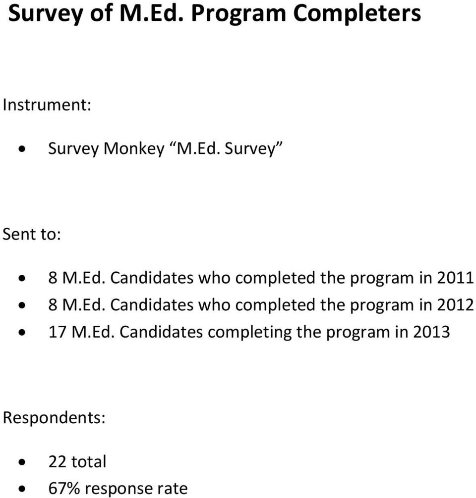Ed. Candidates completing the program in 2013 Respondents: 22 total