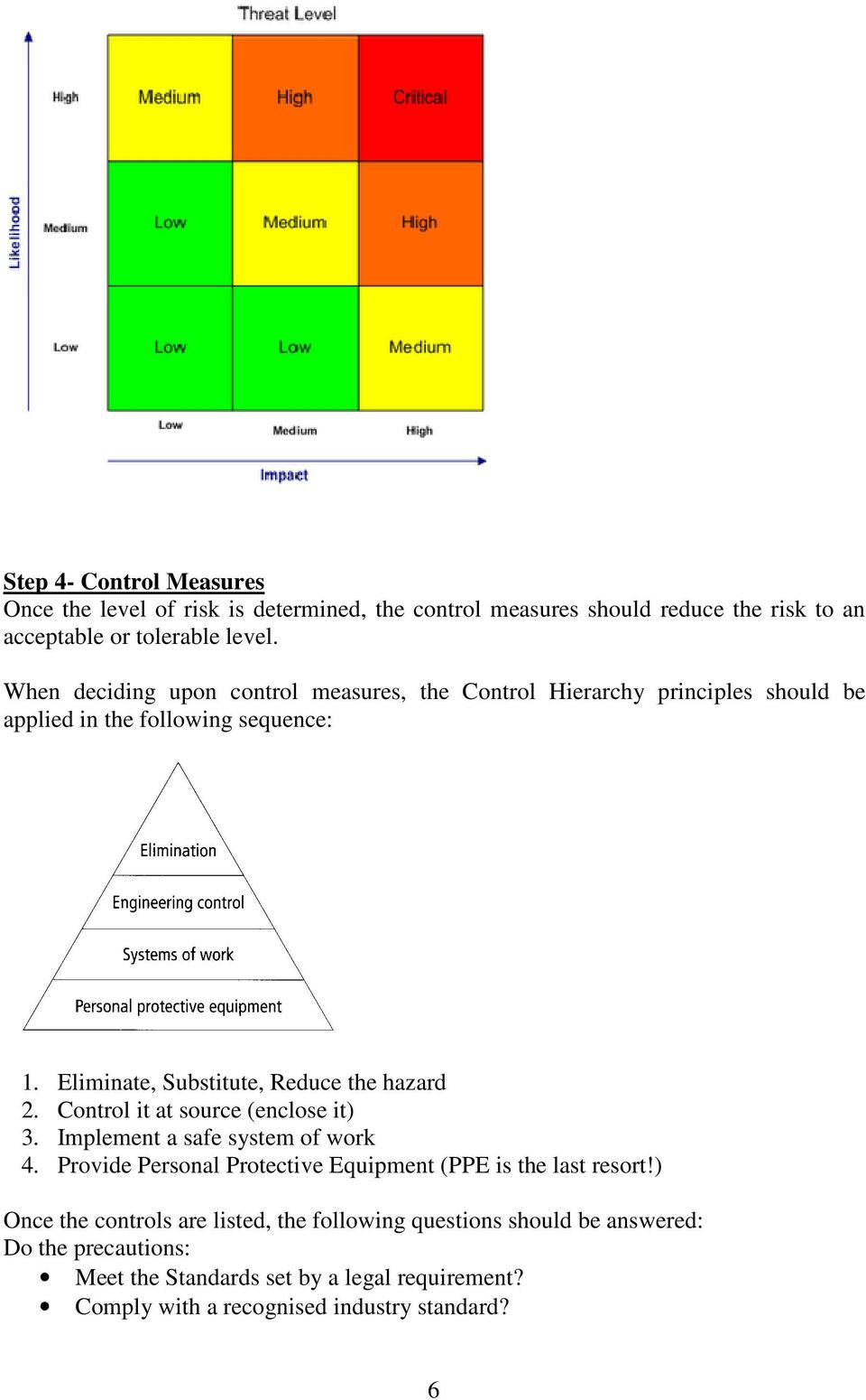 Eliminate, Substitute, Reduce the hazard 2. Control it at source (enclose it) 3. Implement a safe system of work 4.