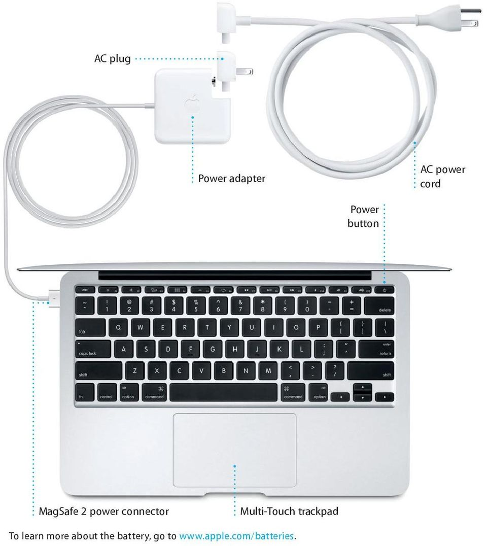 Multi-Touch trackpad To learn more