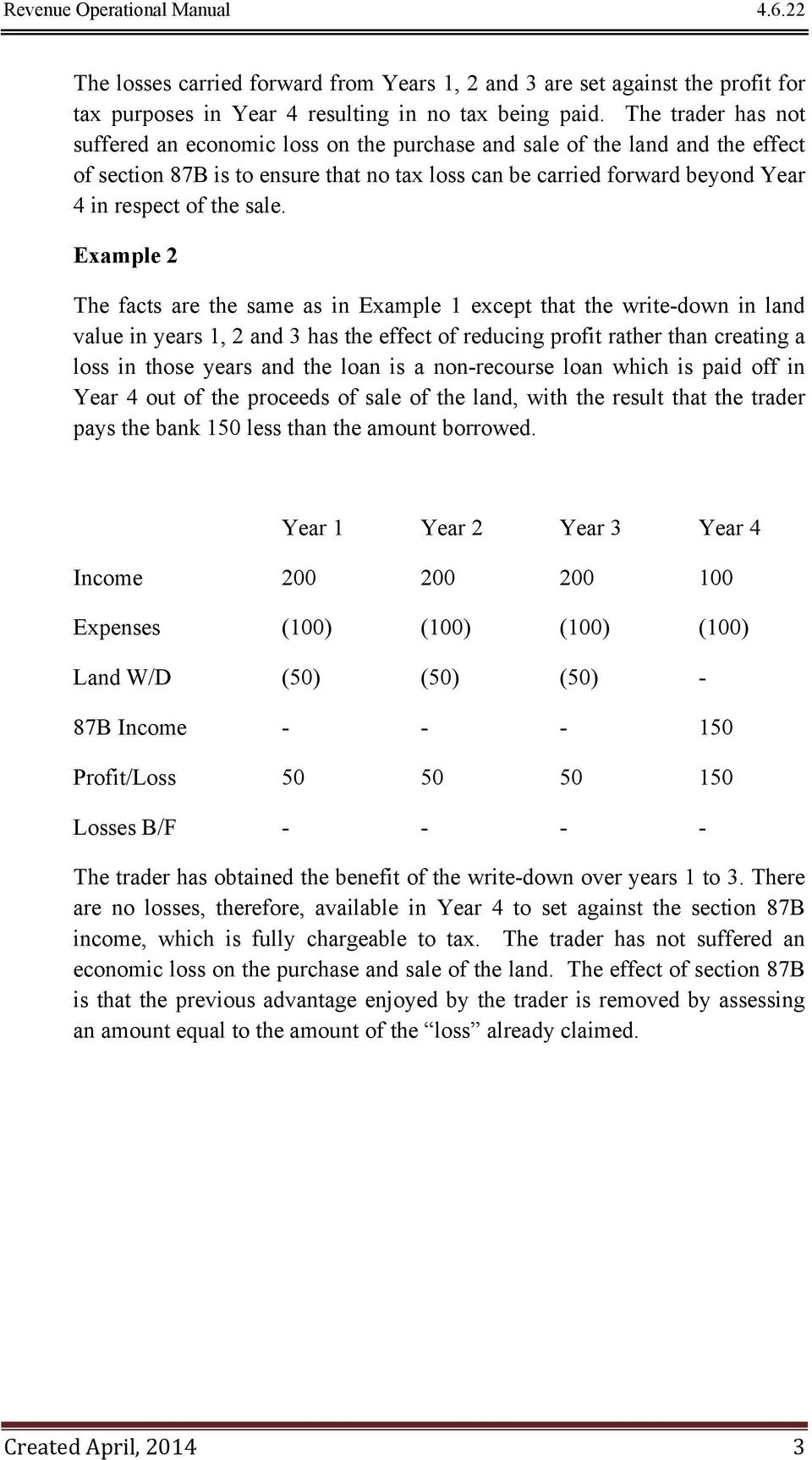 sale. Example 2 The facts are the same as in Example 1 except that the write-down in land value in years 1, 2 and 3 has the effect of reducing profit rather than creating a loss in those years and