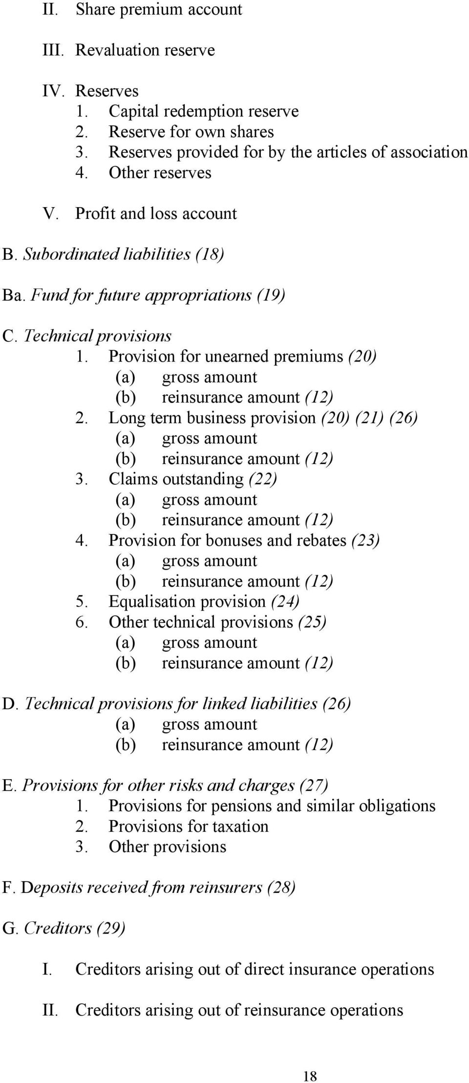 Provision for unearned premiums (20) (a) gross amount (b) reinsurance amount (12) 2. Long term business provision (20) (21) (26) (a) gross amount (b) reinsurance amount (12) 3.