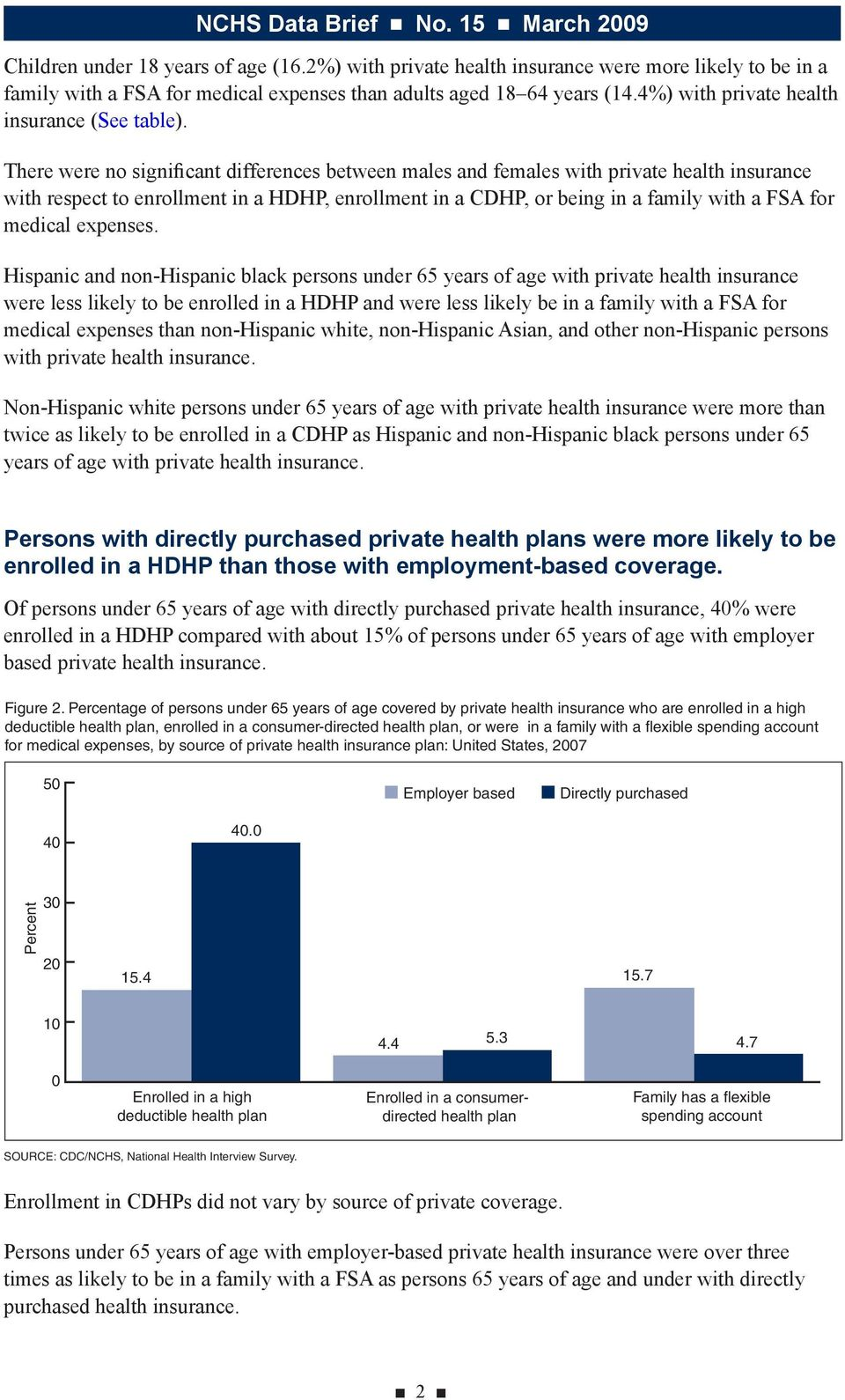 There were no significant differences between males and females with private health insurance with respect to enrollment in a HDHP, enrollment in a CDHP, or being in a family with a FSA for medical