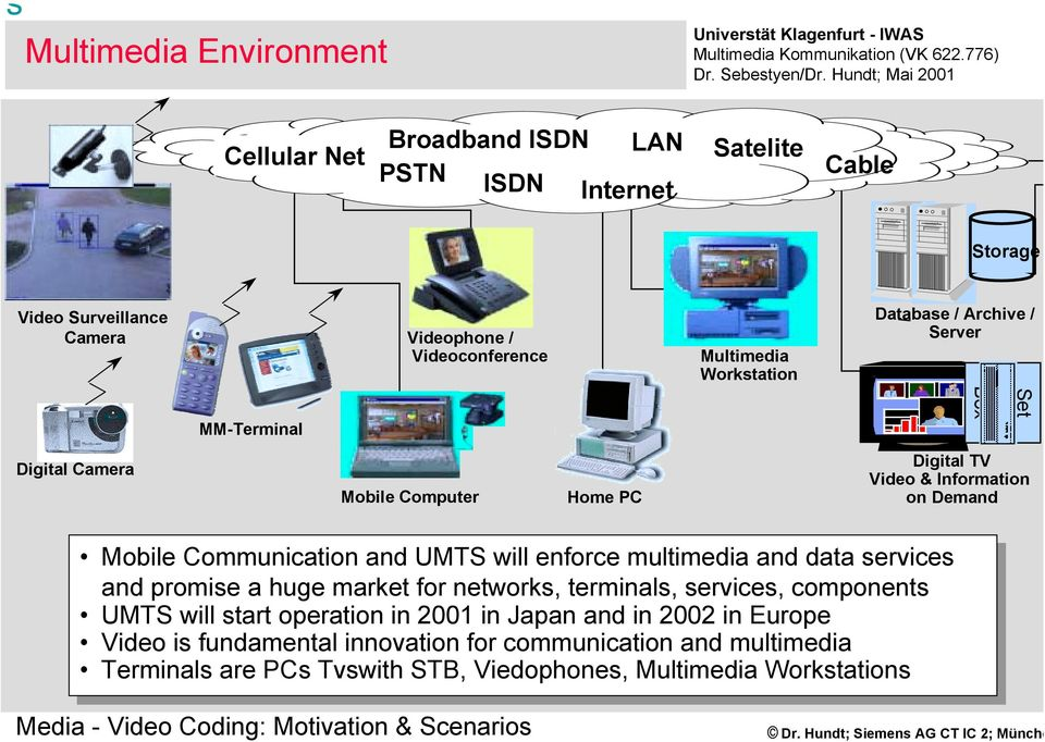 services and and promise a huge huge market market for for networks, terminals, services, components UMTS UMTS will will start start operation in in 2001 2001 in in Japan Japan and and in
