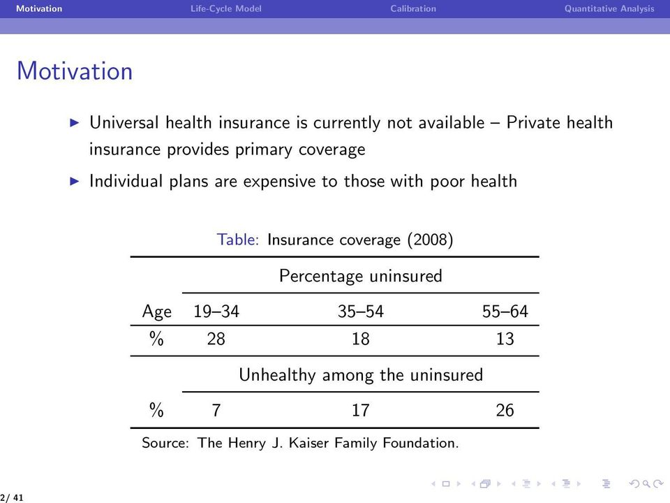 plans are expensive to those with poor health Table: Insurance coverage (2008) Percentage uninsured Age