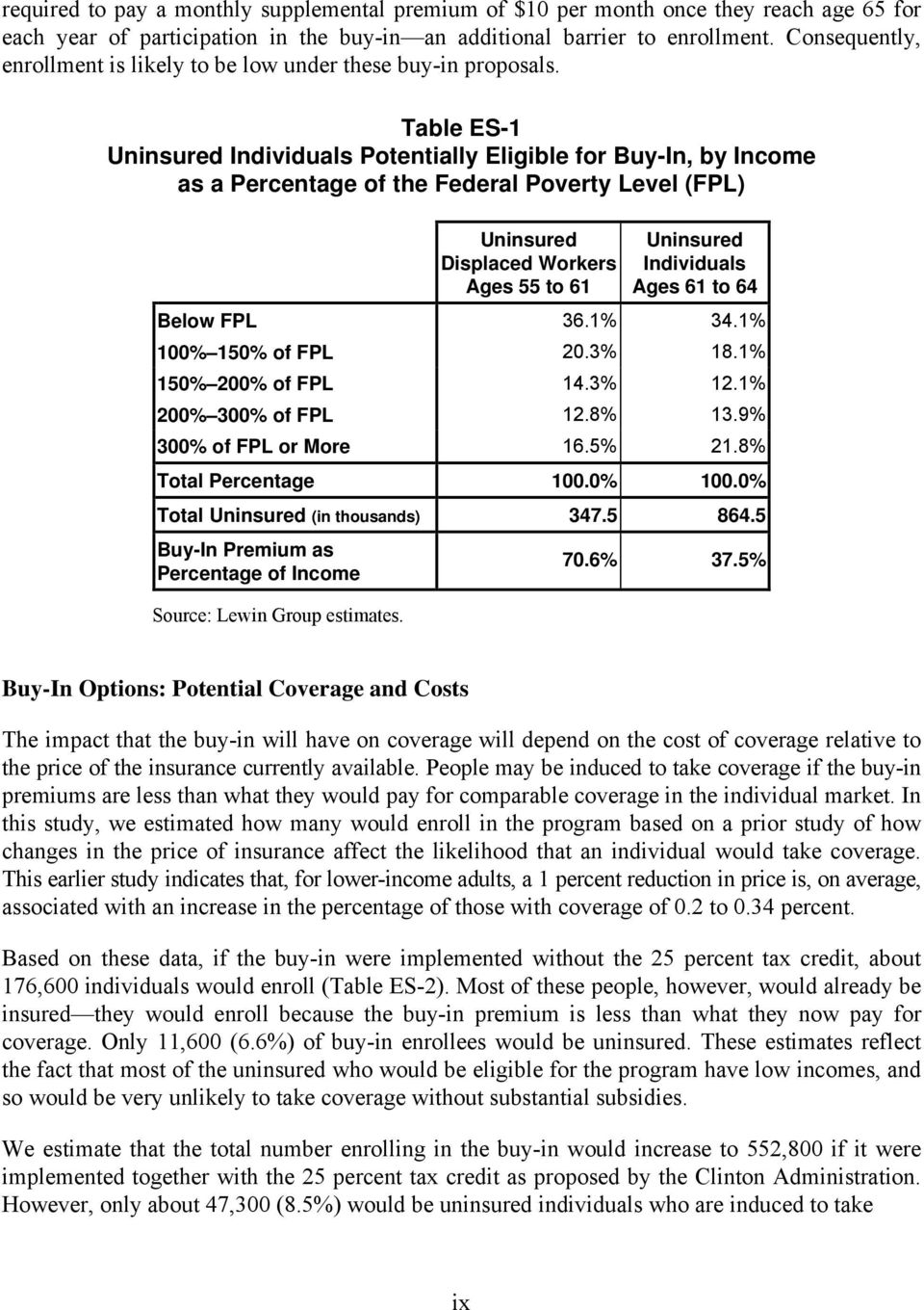 Table ES-1 Uninsured Individuals Potentially Eligible for Buy-In, by Income as a Percentage of the Federal Poverty Level (FPL) Uninsured Displaced Workers Ages 55 to 61 Uninsured Individuals Ages 61