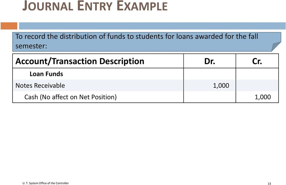semester: Account/Transaction Description Dr. Cr.