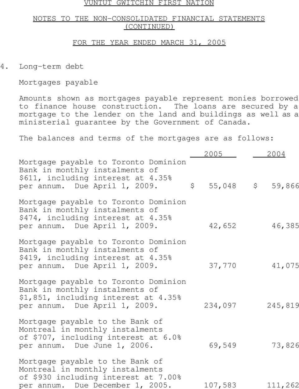 The balances and terms of the mortgages are as follows: 2005 2004 $611, including interest at 4.35% per annum. Due April 1, 2009. $ 55,048 $ 59,866 $474, including interest at 4.35% per annum. Due April 1, 2009. 42,652 46,385 $419, including interest at 4.