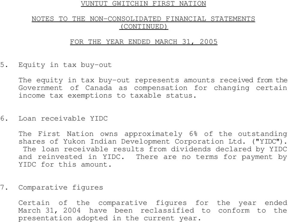 "Loan receivable YIDC The First Nation owns approximately 6% of the outstanding shares of Yukon Indian Development Corporation Ltd. (""YIDC"")."