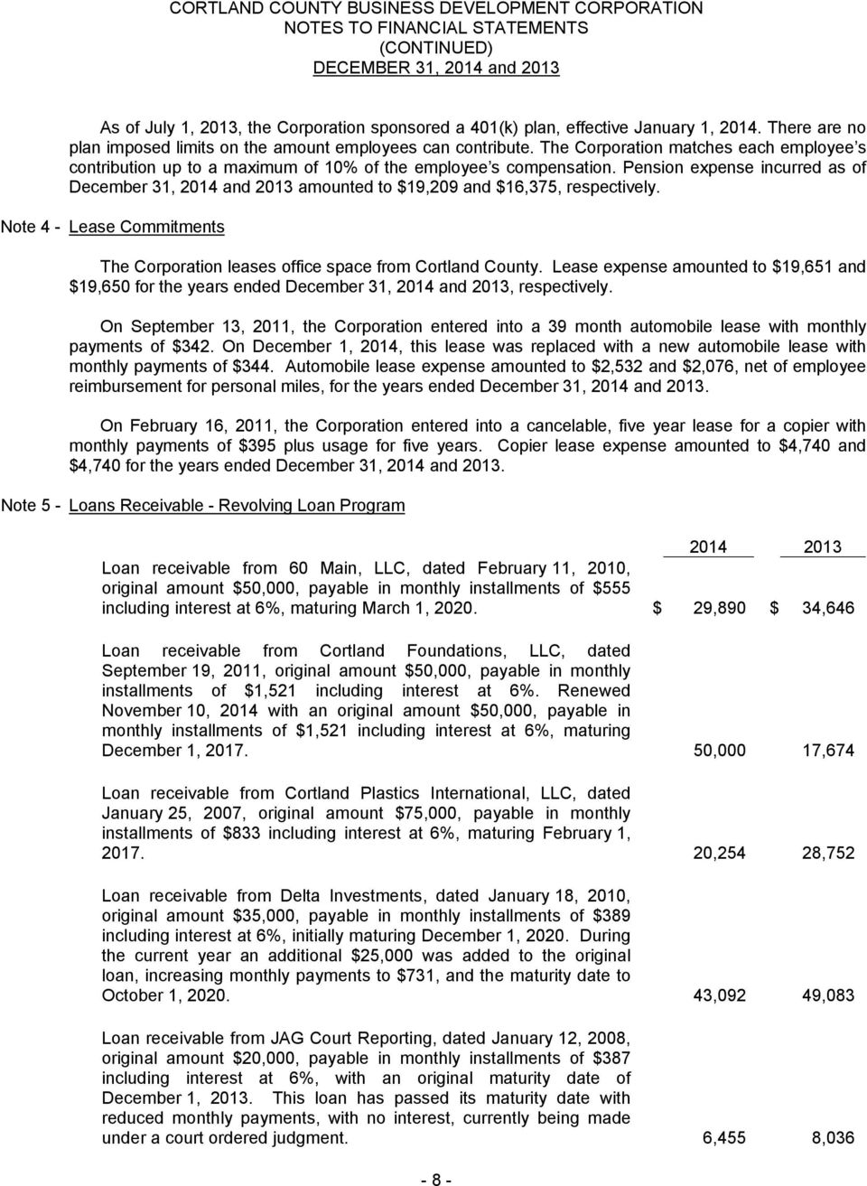 Pension expense incurred as of December 31, 2014 and 2013 amounted to $19,209 and $16,375, respectively. Note 4 - Lease Commitments The Corporation leases office space from Cortland County.