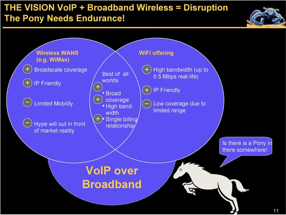 worlds Broad coverage High bandwidth Single billing relationship WiFi offering High bandwidth (up to 5.