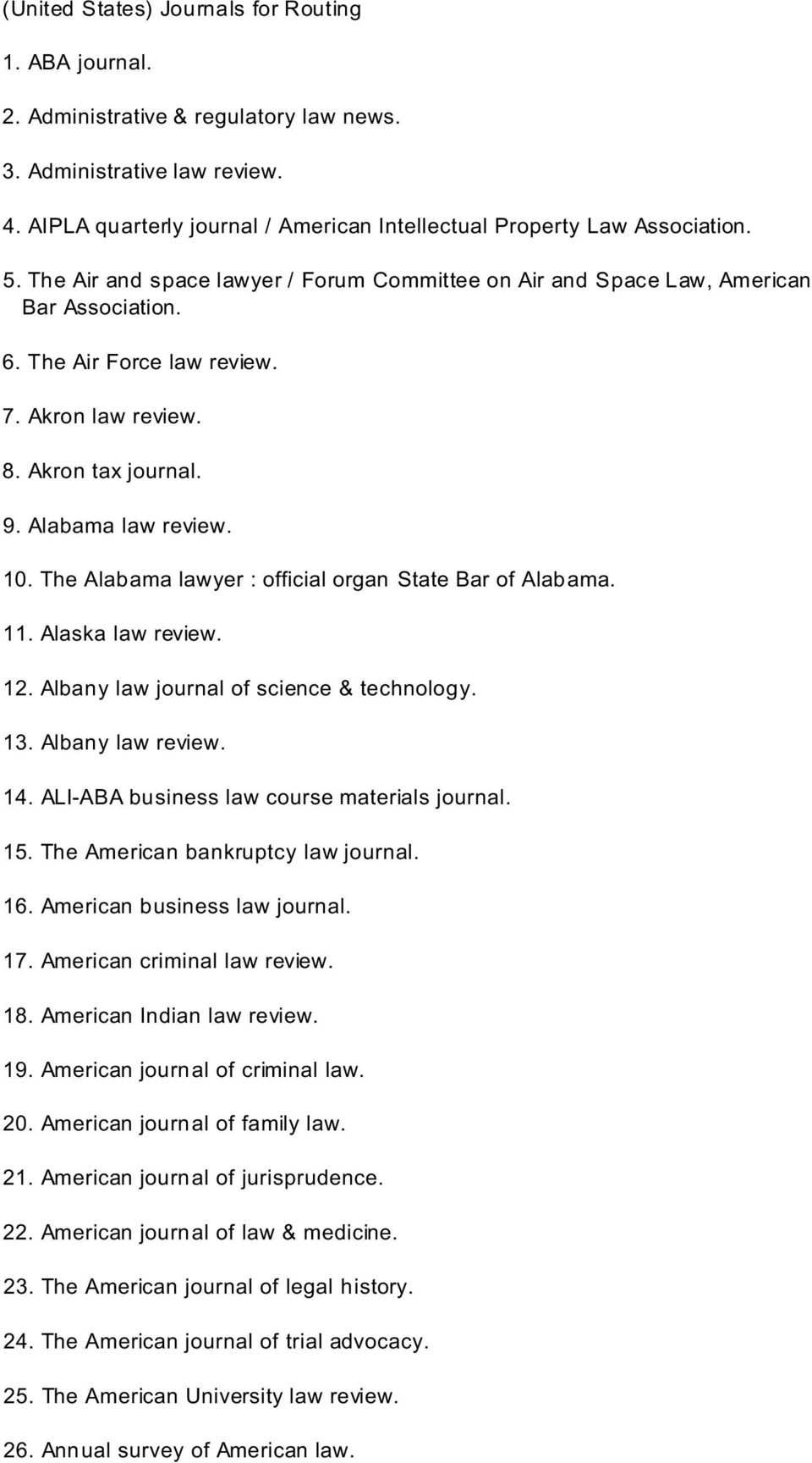 The Alabama lawyer : official organ State Bar of Alabama. 11. Alaska law review. 12. Albany law journal of science & technology. 13. Albany law review. 14.
