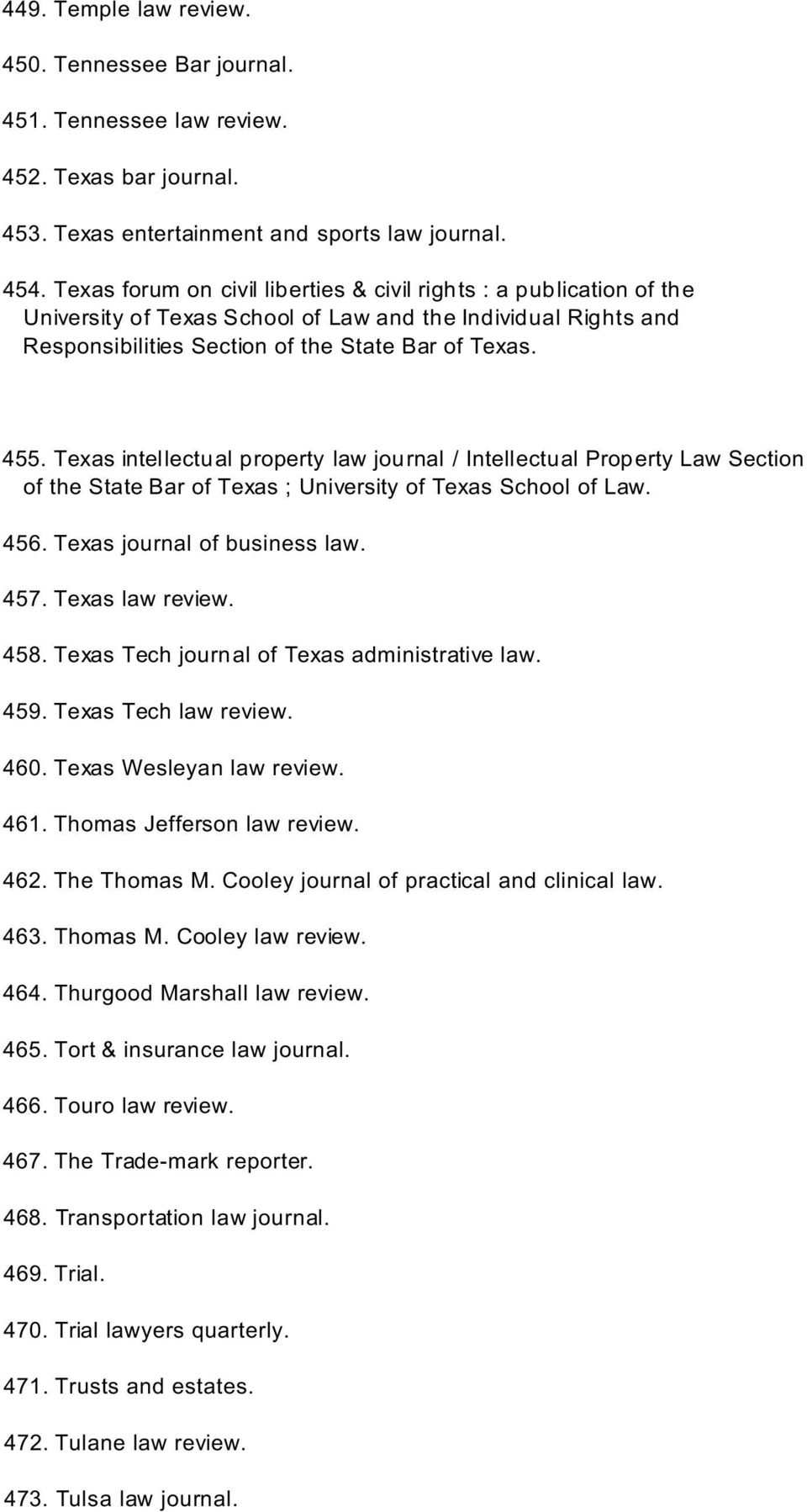 Texas intellectual property law journal / Intellectual Property Law Section of the State Bar of Texas ; University of Texas School of Law. 456. Texas journal of business law. 457. Texas law review.
