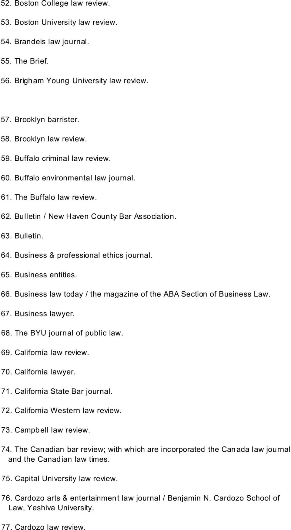 Business & professional ethics journal. 65. Business entities. 66. Business law today / the magazine of the ABA Section of Business Law. 67. Business lawyer. 68. The BYU journal of public law. 69.