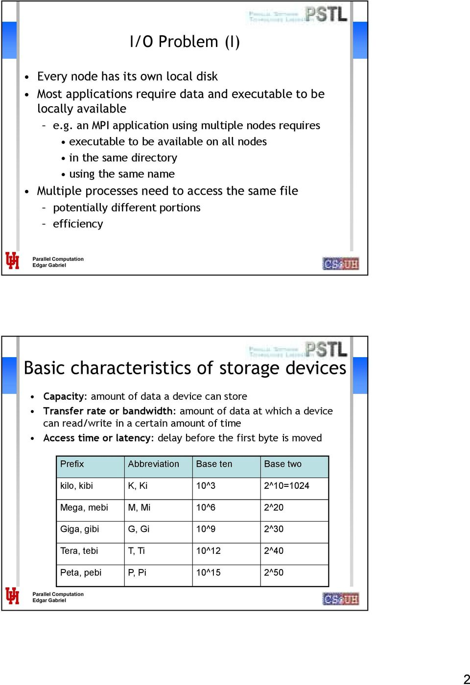 different portions efficiency Basic characteristics of storage devices Capacity: amount of data a device can store Transfer rate or bandwidth: amount of data at which a device can read/write in