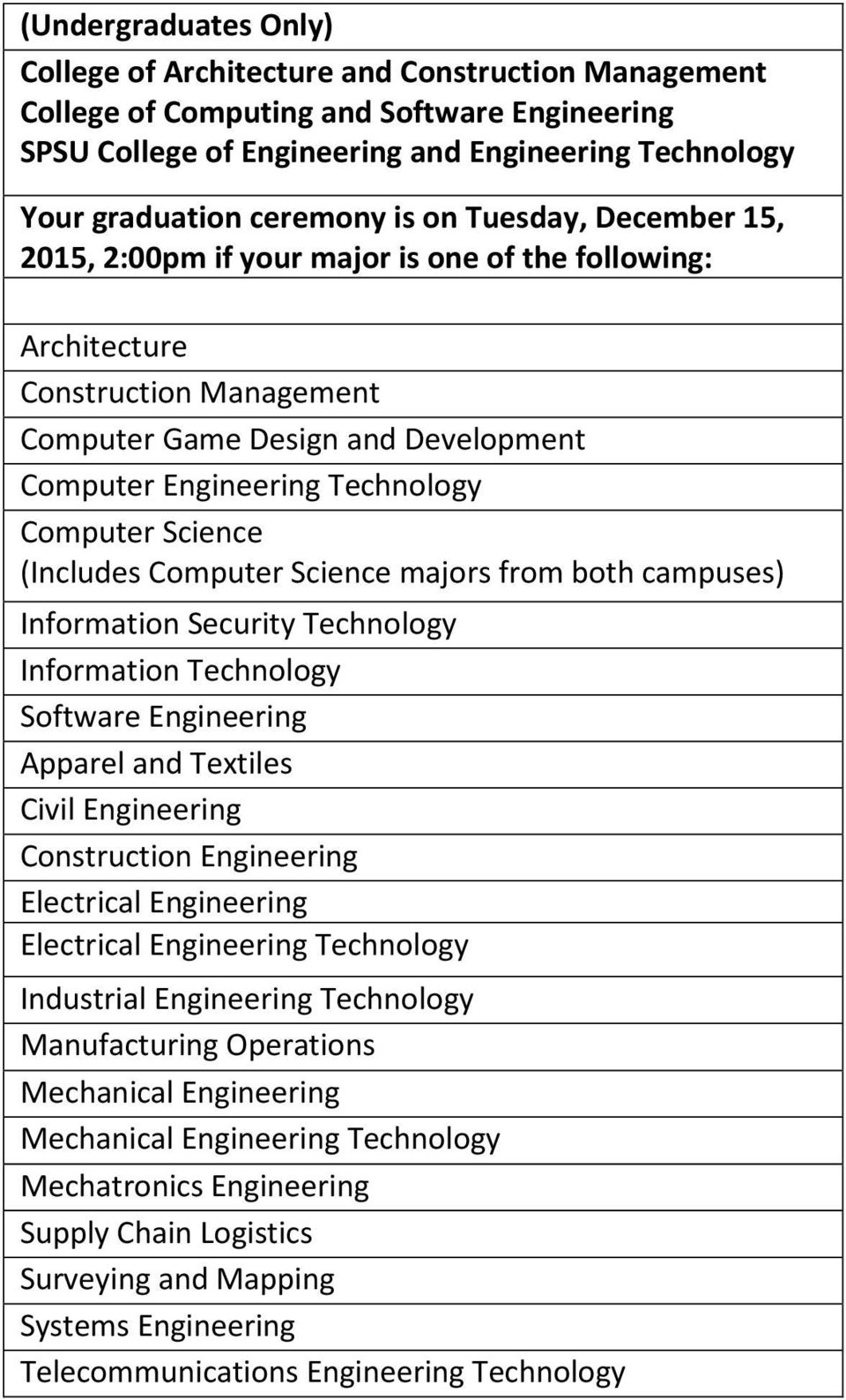 Computer Science majors from both campuses) Information Security Technology Information Technology Software Engineering Apparel and Textiles Civil Engineering Construction Engineering Electrical