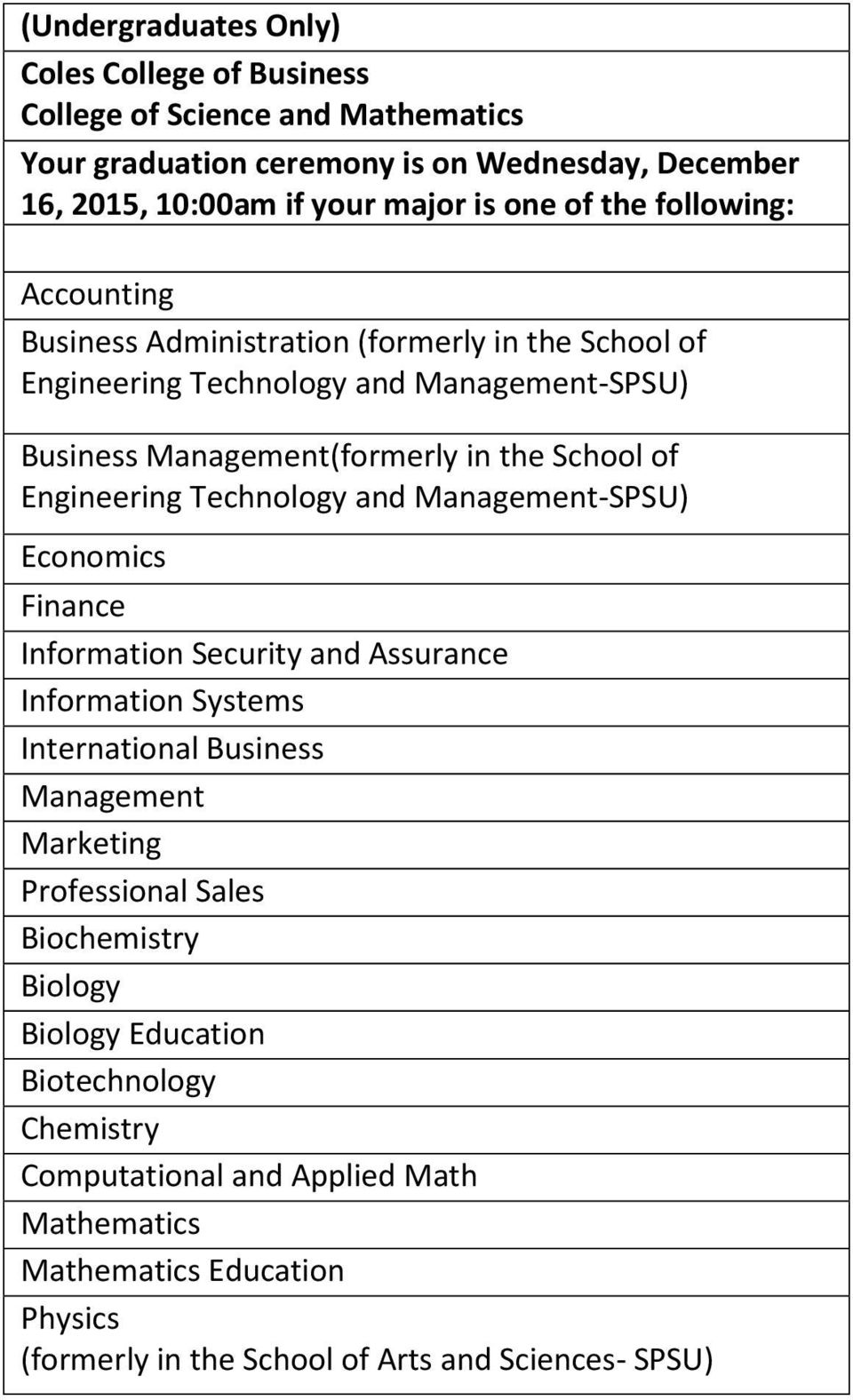 Technology and Management-SPSU) Economics Finance Information Security and Assurance Information Systems International Business Management Marketing Professional Sales