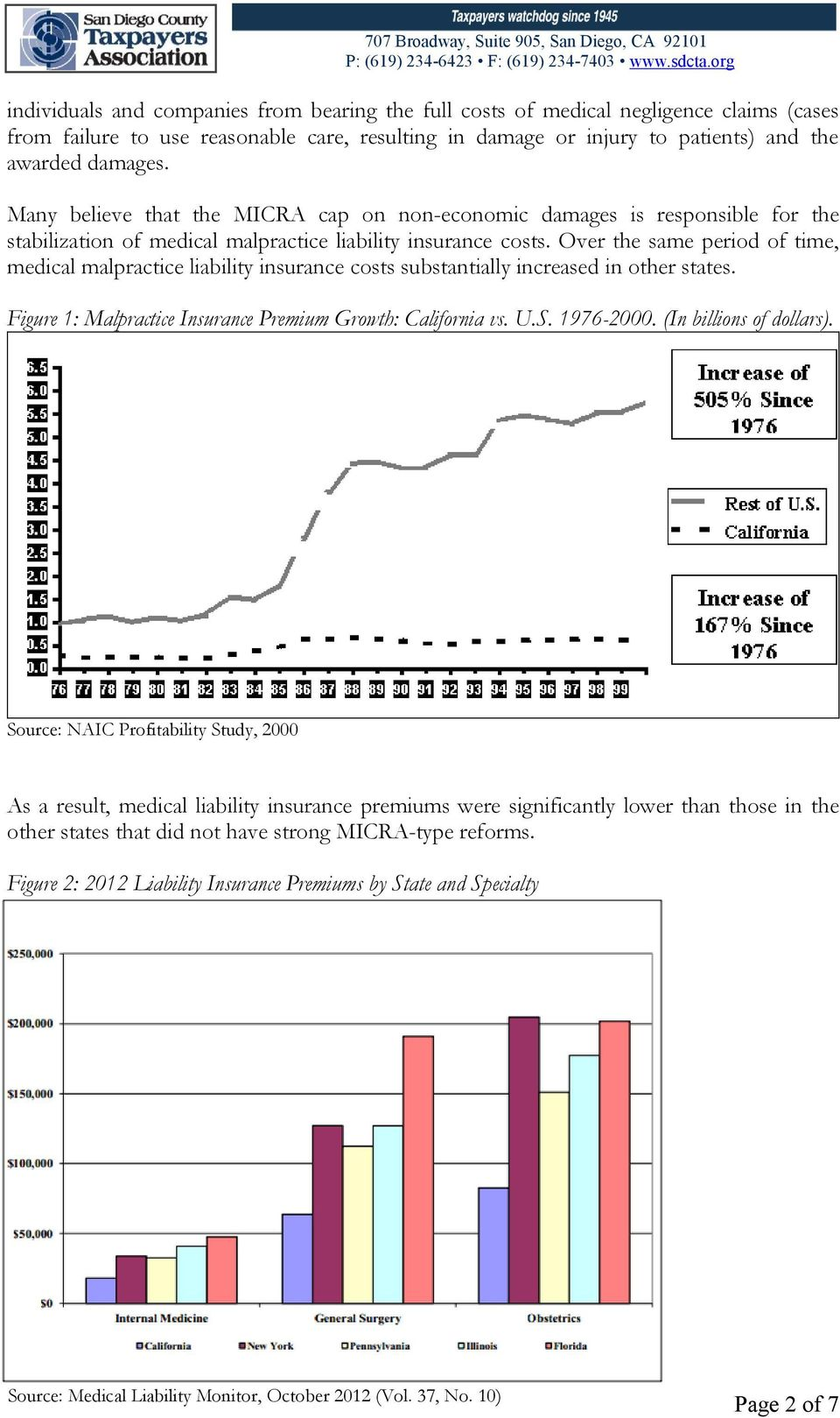Over the same period of time, medical malpractice liability insurance costs substantially increased in other states. Figure 1: Malpractice Insurance Premium Growth: California vs. U.S. 1976-2000.