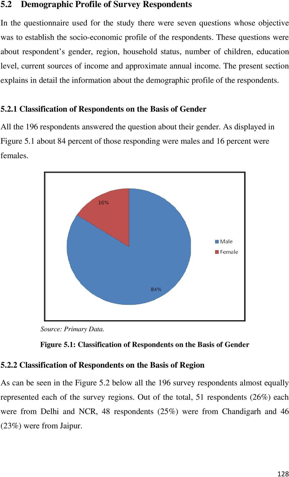 The present section explains in detail the information about the demographic profile of the respondents. 5.2.