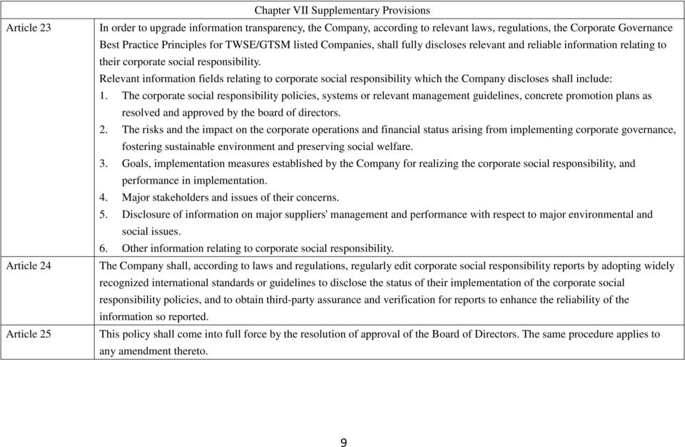 Relevant information fields relating to corporate social responsibility which the Company discloses shall include: 1.