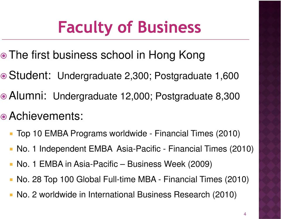 (2010) No. 1 Independent EMBA Asia-Pacific - Financial Times (2010) No.