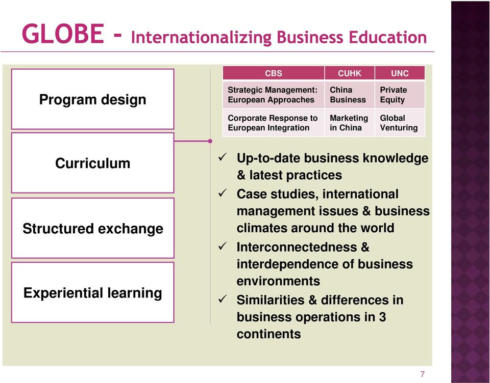 business knowledge & latest practices Case studies, international management issues & business climates around the world