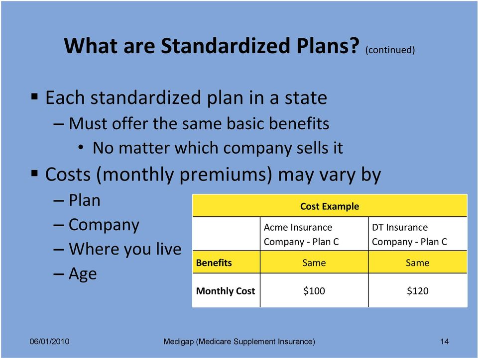 No matter which company sells it Costs (monthly premiums) may vary by Plan