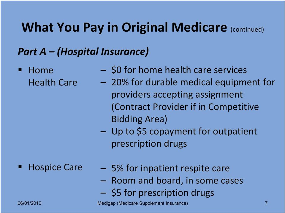 (Contract Provider if in Competitive Bidding Area) Up to $5 copayment for outpatient prescription