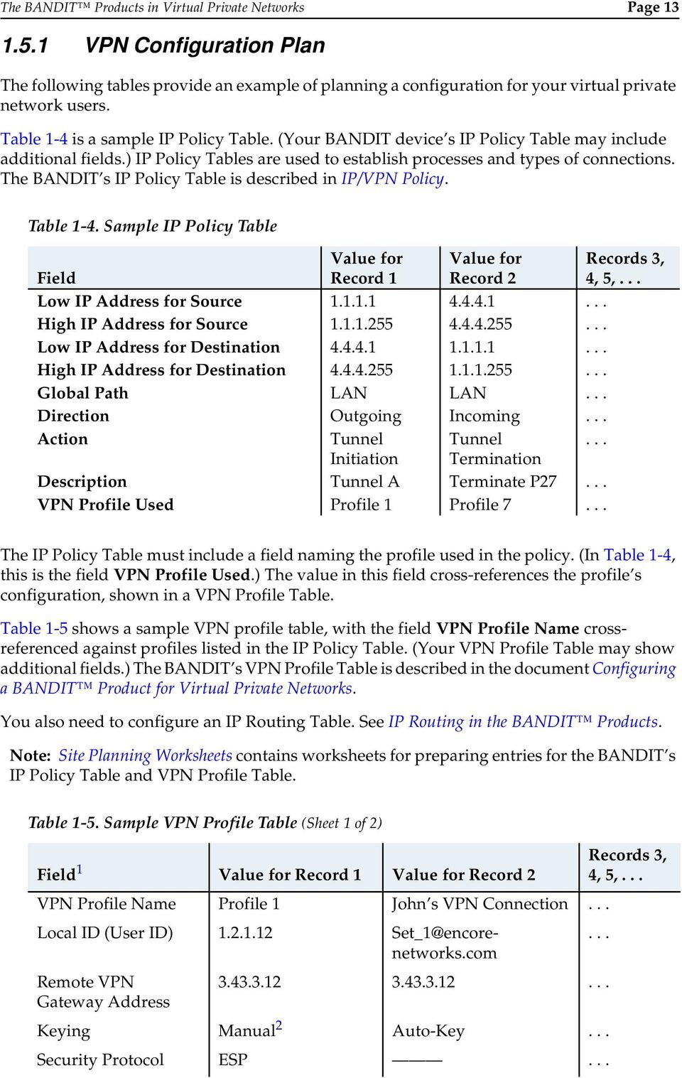 The BANDIT s IP Policy Table is described in IP/VPN Policy. Table 1-4. Sample IP Policy Table Field Value for Record 1 Value for Record 2 Low IP Address for Source 1.1.1.1 4.4.4.1... High IP Address for Source 1.
