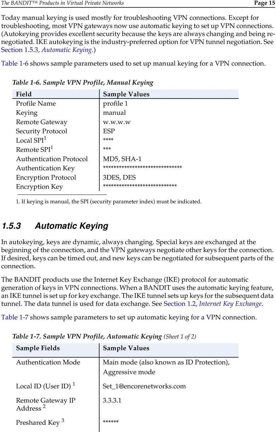 IKE autokeying is the industry-preferred option for VPN tunnel negotiation. See Section 1.5.3, Automatic Keying.) Table 1-6 shows sample parameters used to set up manual keying for a VPN connection.