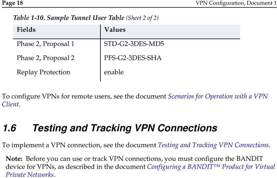 To configure VPNs for remote users, see the document Scenarios for Operation with a VPN Client. 1.