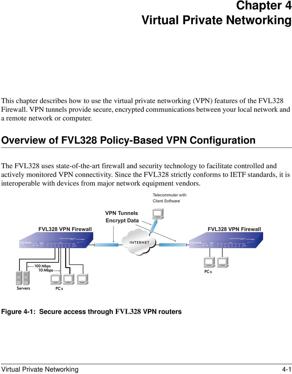 Overview of FVL328 Policy-Based VPN Configuration The FVL328 uses state-of-the-art firewall and security technology to facilitate controlled and actively monitored VPN connectivity.