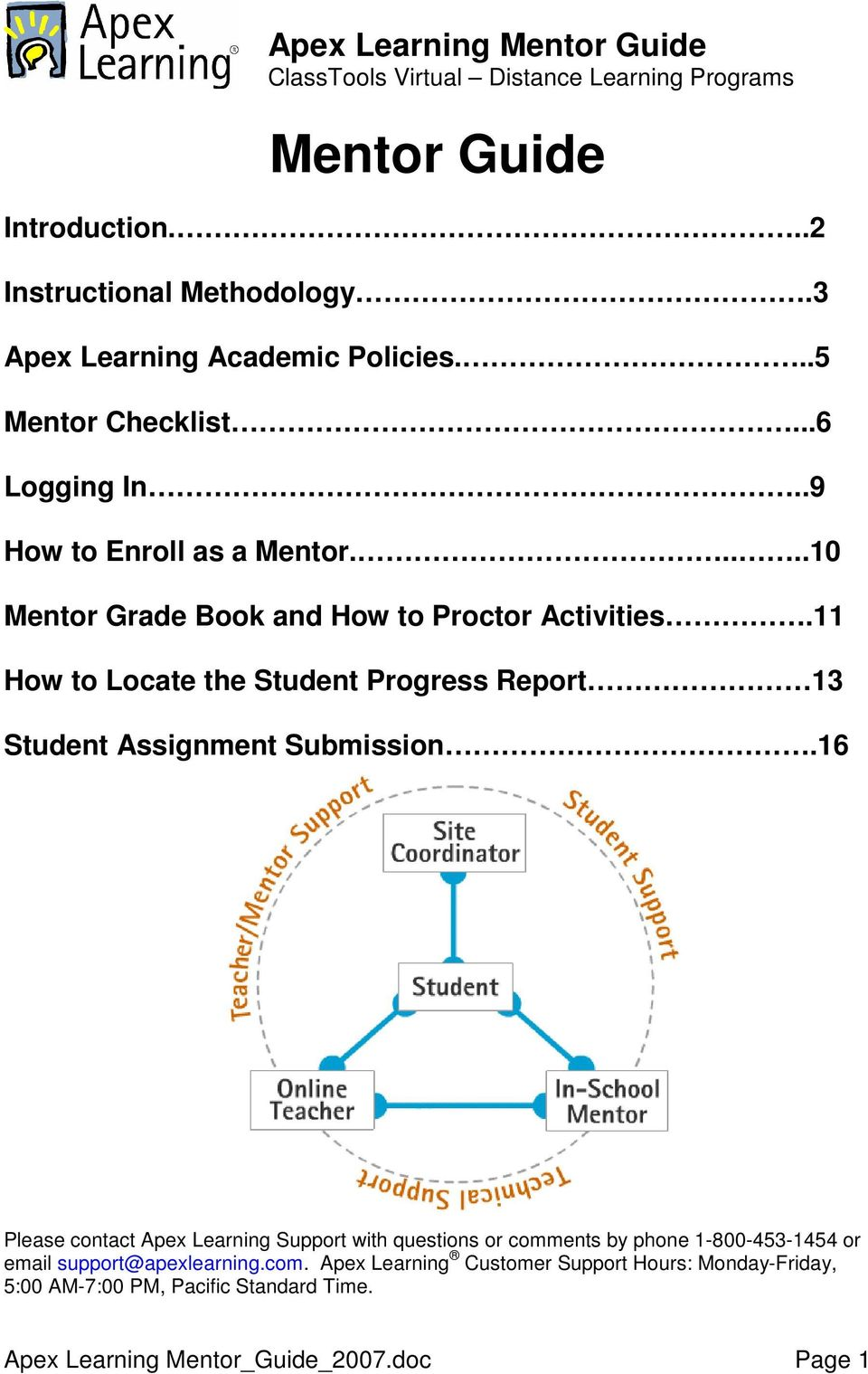 11 How to Locate the Student Progress Report 13 Student Assignment Submission.