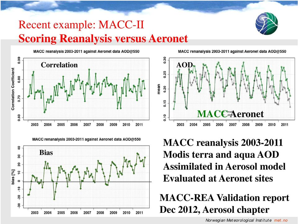 Modis terra and aqua AOD Assimilated in Aerosol model