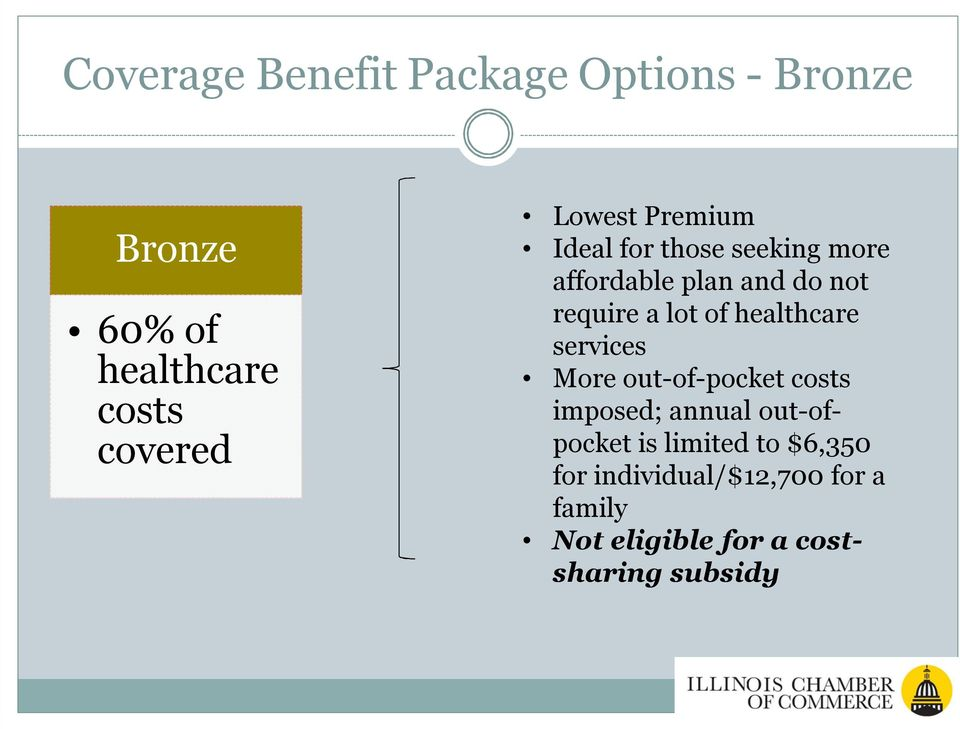 of healthcare services More out-of-pocket costs imposed; annual out-ofpocket is