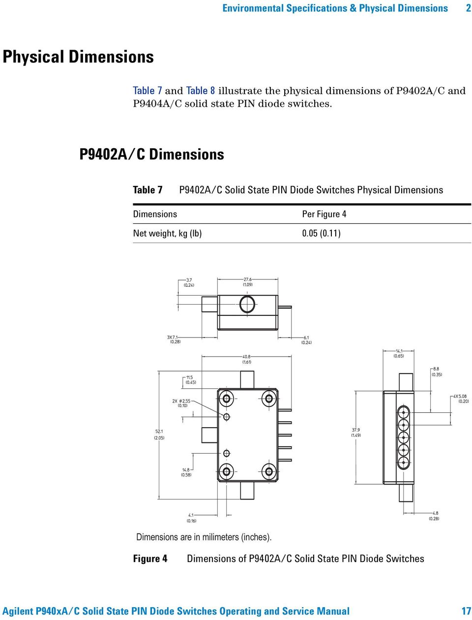 P9402A/C Dimensions Table 7 P9402A/C Solid State PIN Diode Switches Physical Dimensions Dimensions Per Figure 4 Net weight, kg