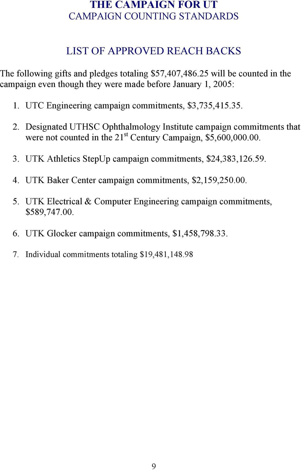 05: 1. UTC Engineering campaign commitments, $3,735,415.35. 2.