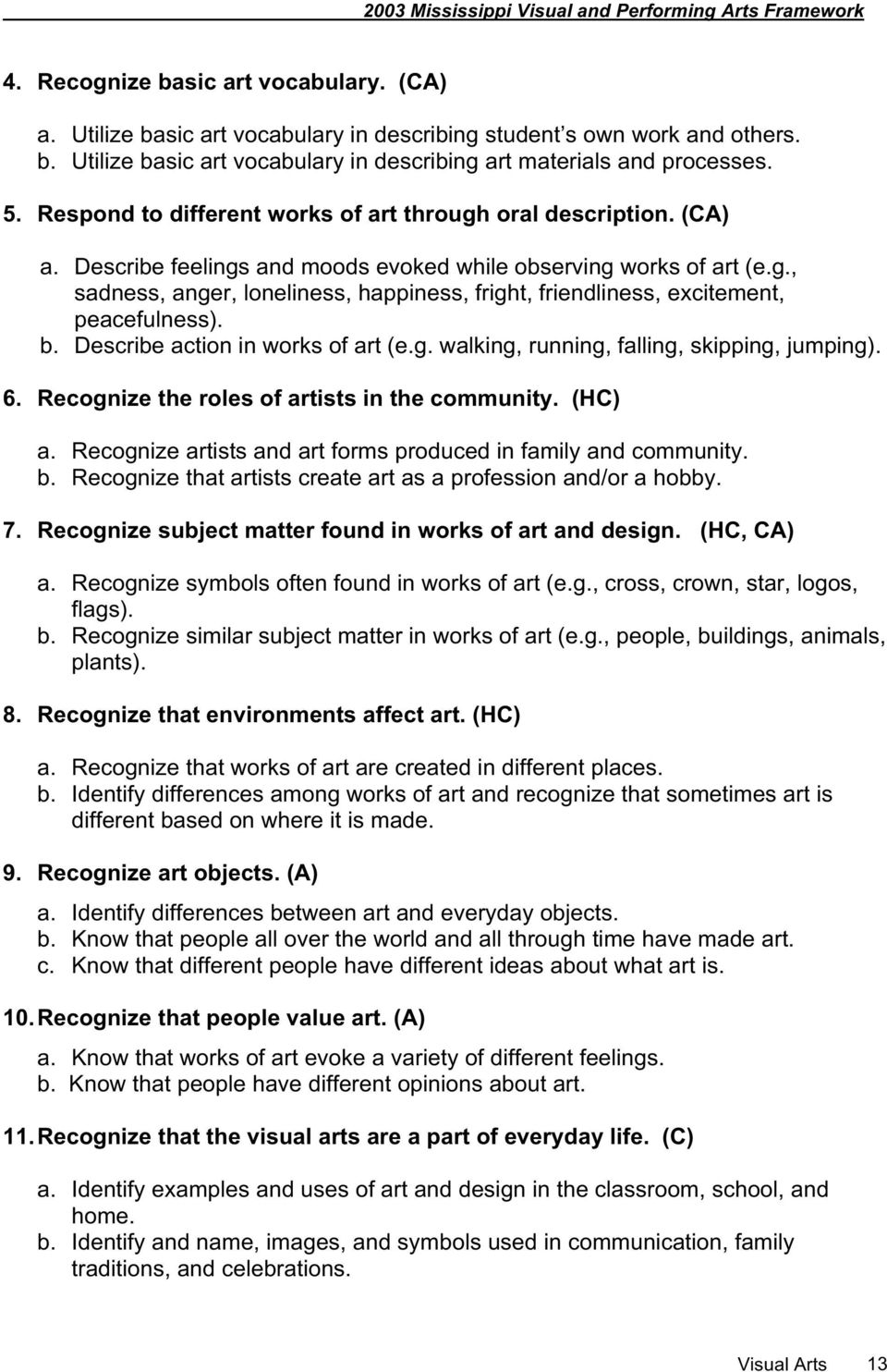 b. Describe action in works of art (e.g. walking, running, falling, skipping, jumping). 6. Recognize the roles of artists in the community. (HC) a.