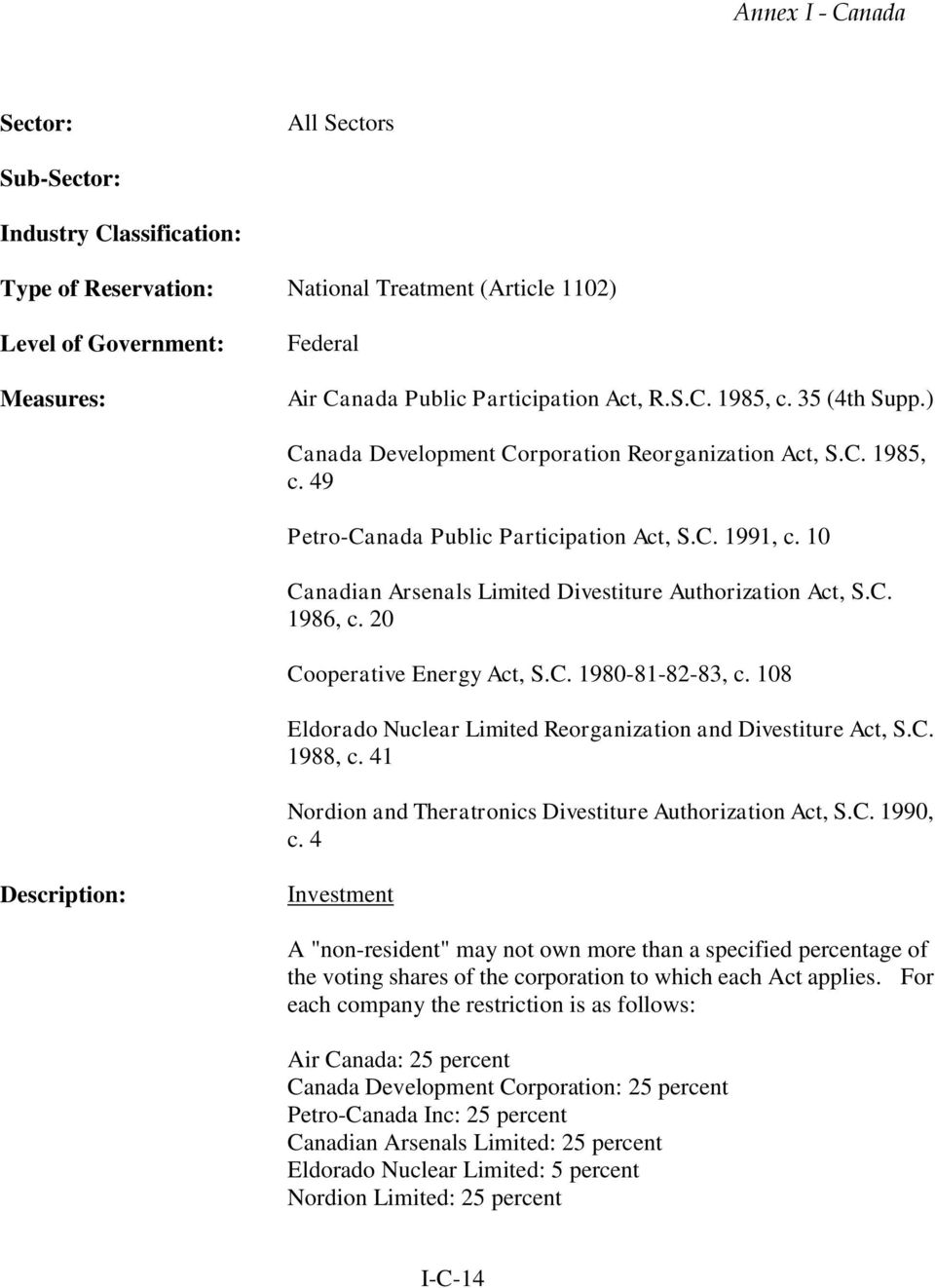 20 Cooperative Energy Act, S.C. 1980-81-82-83, c. 108 Eldorado Nuclear Limited Reorganization and Divestiture Act, S.C. 1988, c. 41 Nordion and Theratronics Divestiture Authorization Act, S.C. 1990, c.